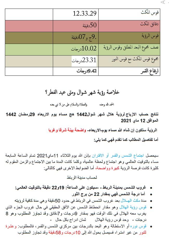 aid-al-fitr-2021-bis