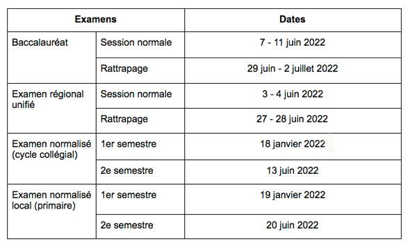 Calendrier Baccalauréat 2022 Voici le calendrier de l'année scolaire 2021 2022   Medias24